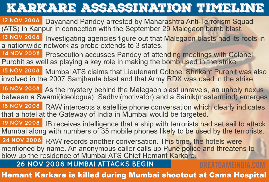 Hemant Karkare Assassination Timeline