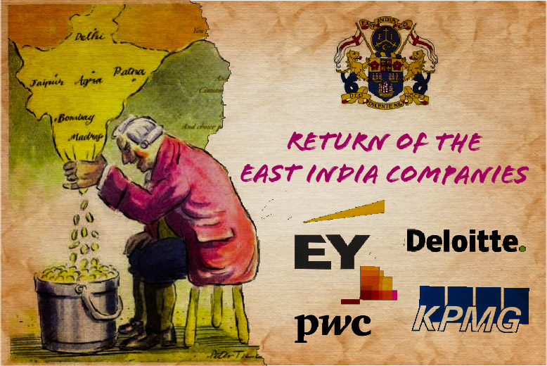 Return of East India Company