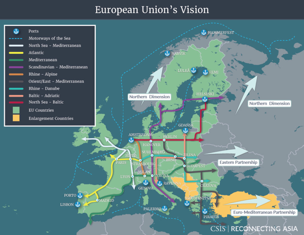 European Union's Geoeconomic Project