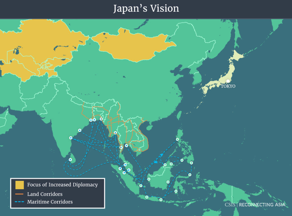 Japan's Geoeconomic Project