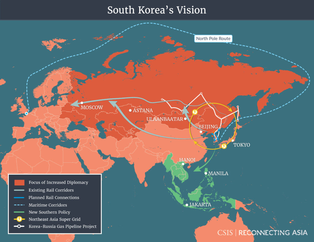 South Korea's Geoeconomic Project