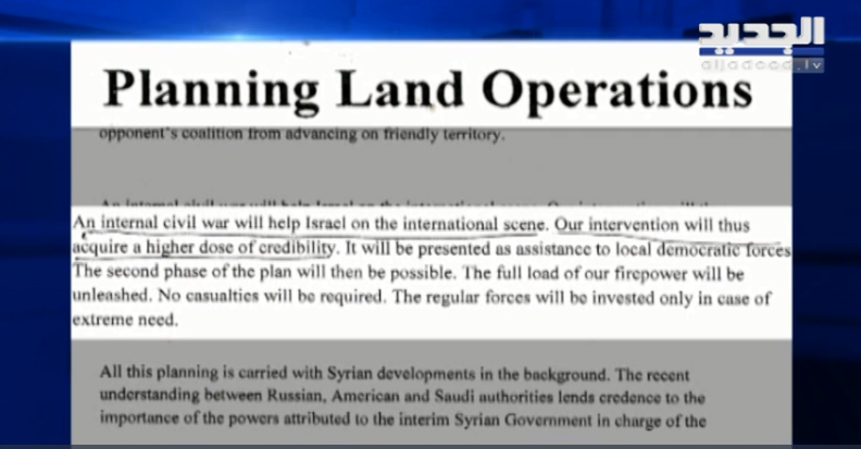 secret US-Israeli document detailing plans for creating a civil war in Lebanon