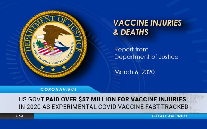 https://greatgameindia.com/wp-content/uploads/2021/01/US-Govt-Paid-Over-57-Million-For-Vaccine-Injuries-In-2020-As-Experimental-COVID-Vaccine-Fast-Tracked-696x435.jpg